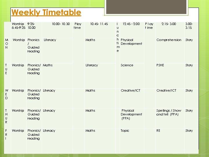 Weekly Timetable Worship 9. 258. 45 -9. 25 10. 00 - 10. 30 Play