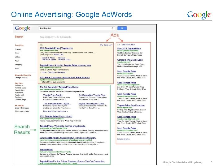 Online Advertising: Google Ad. Words Google Confidential and Proprietary *