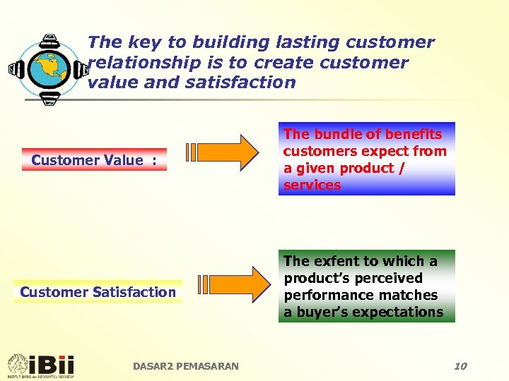 The key to building lasting customer relationship is to create customer value and satisfaction