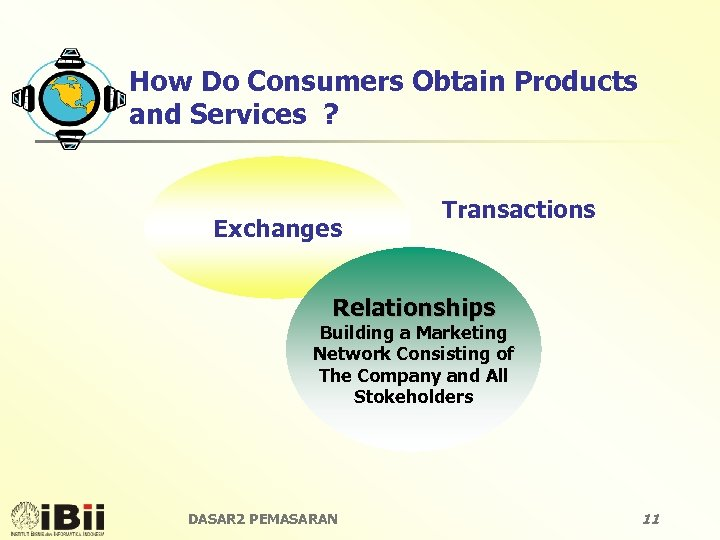 How Do Consumers Obtain Products and Services ? Exchanges Transactions Relationships Building a Marketing
