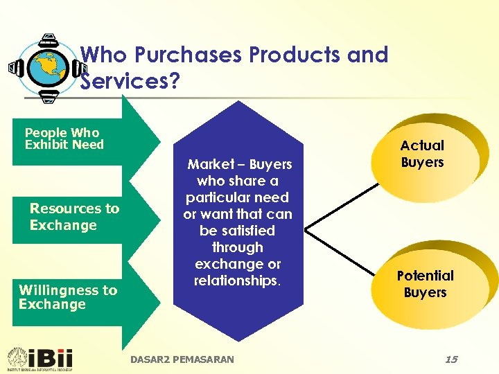 Who Purchases Products and Services? People Who Exhibit Need Resources to Exchange Willingness to