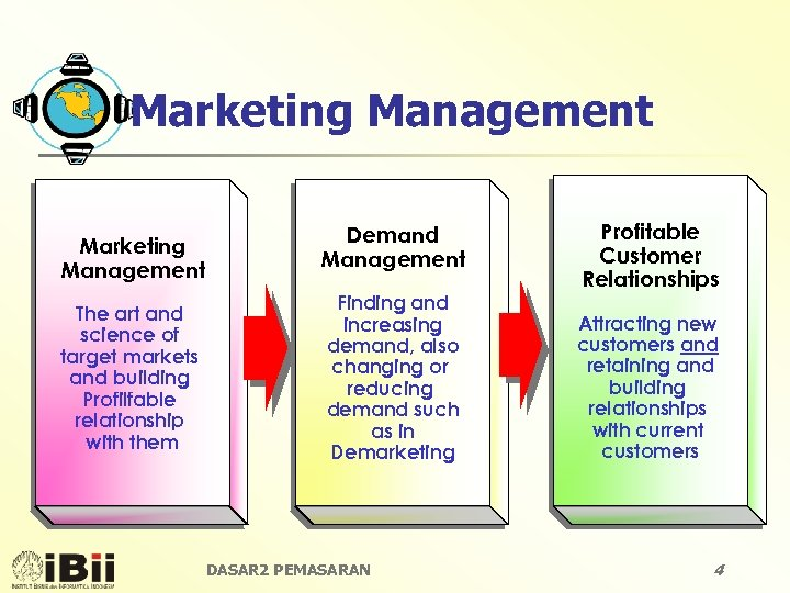 Marketing Management The art and science of target markets and building Profilfable relationship with
