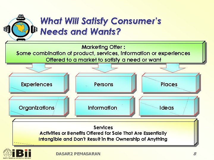 What Will Satisfy Consumer's Needs and Wants? Marketing Offer : Some combination of product,