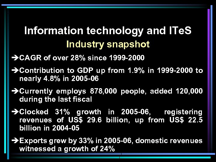 Information technology and ITe. S Industry snapshot èCAGR of over 28% since 1999 -2000