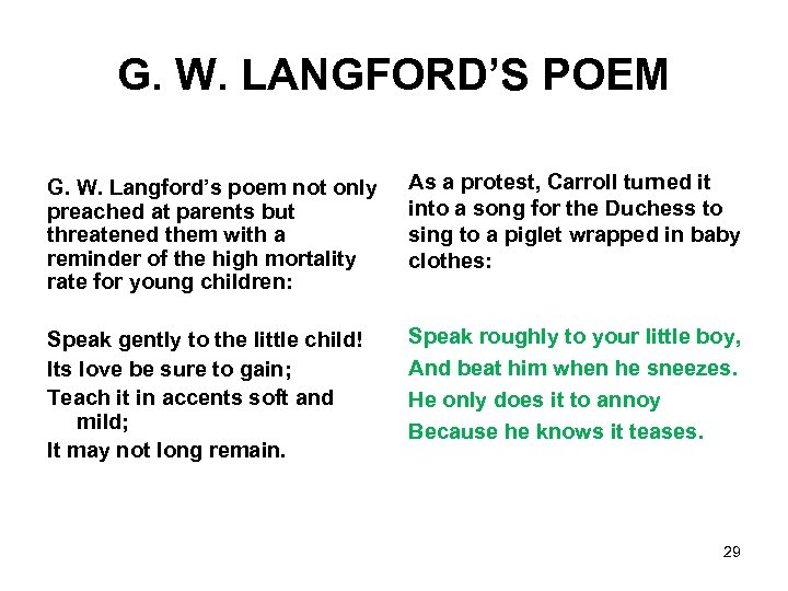 G. W. LANGFORD'S POEM G. W. Langford's poem not only preached at parents but