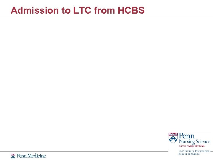 Admission to LTC from HCBS
