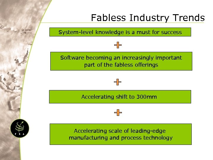 Fabless Industry Trends System-level knowledge is a must for success Software becoming an increasingly