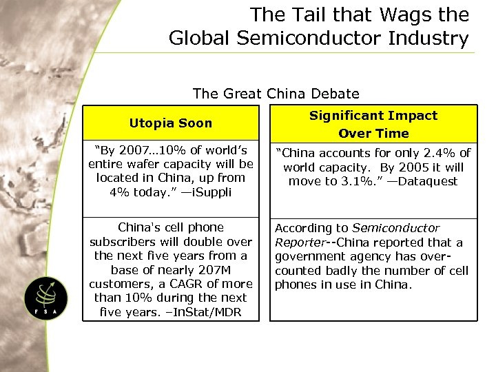 The Tail that Wags the Global Semiconductor Industry The Great China Debate Utopia Soon