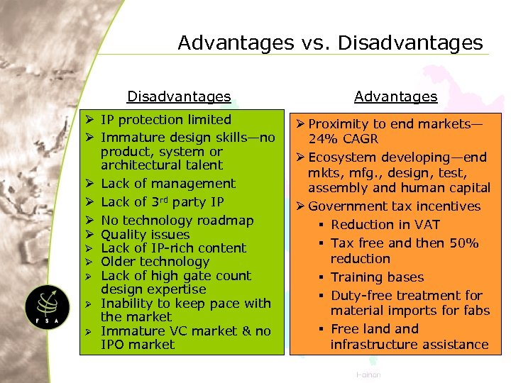 Advantages vs. Disadvantages Advantages Ø IP protection limited Ø Immature design skills—no product, system