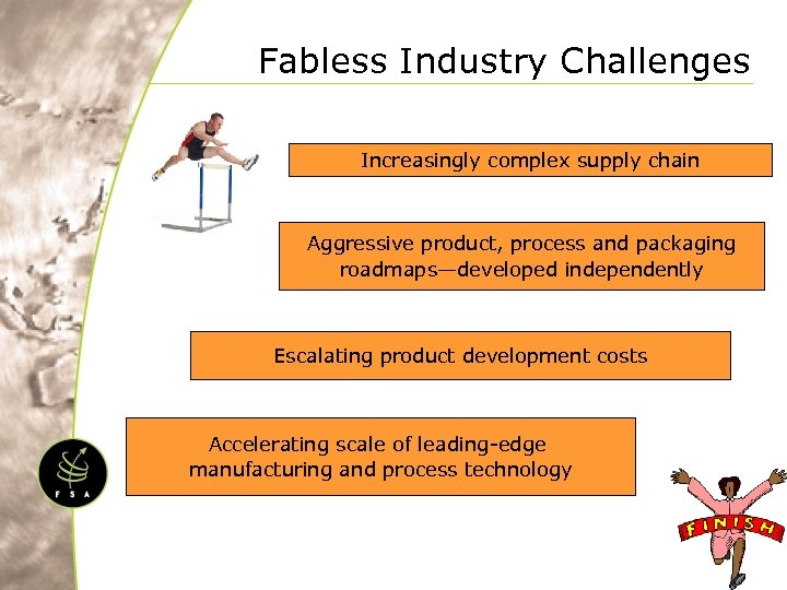 Fabless Industry Challenges Increasingly complex supply chain Aggressive product, process and packaging roadmaps—developed independently
