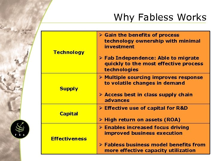 Why Fabless Works Technology Supply Capital Effectiveness Ø Gain the benefits of process technology