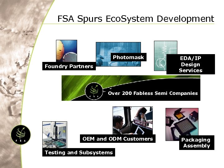 FSA Spurs Eco. System Development Photomask Foundry Partners EDA/IP Design Services Over 200 Fabless