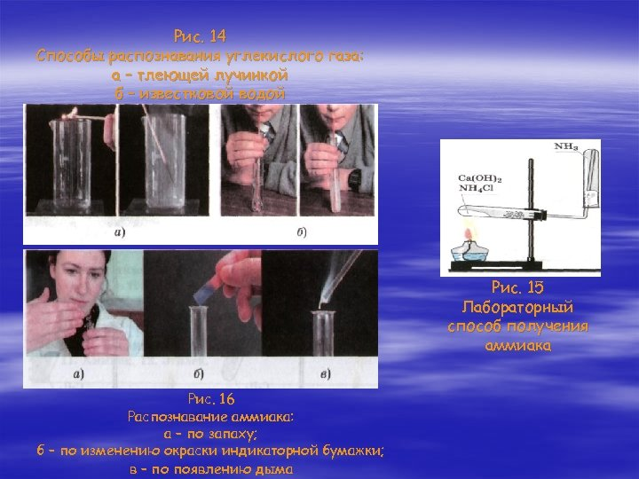 Рис. 14 Способы распознавания углекислого газа: а – тлеющей лучинкой б – известковой водой