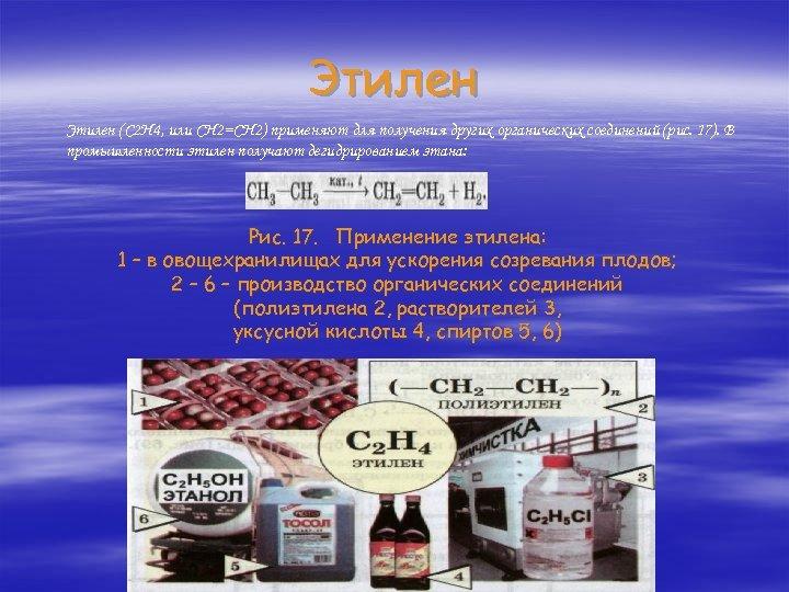 Этилен (С 2 Н 4, или СН 2=СН 2) применяют для получения других органических