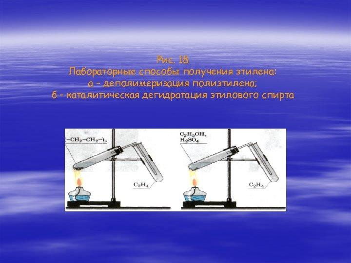 Рис. 18 Лабораторные способы получения этилена: а – деполимеризация полиэтилена; б – каталитическая дегидратация