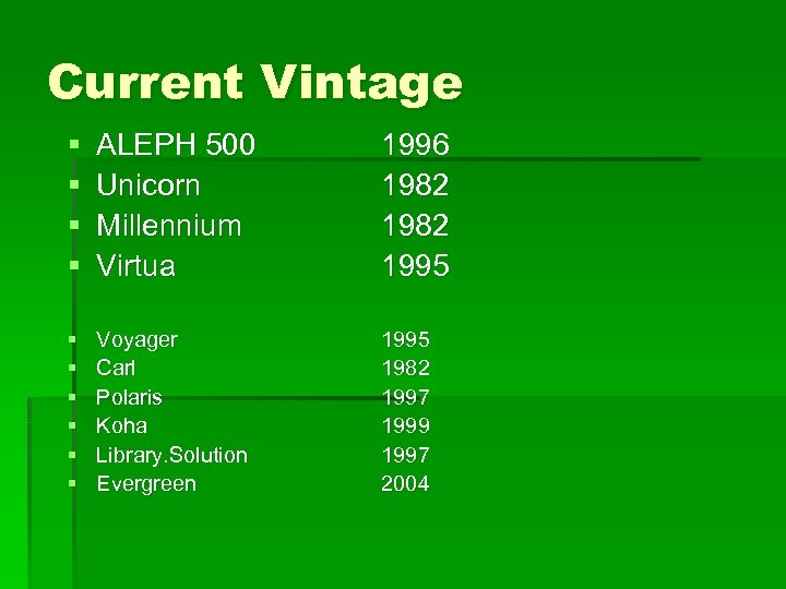 Current Vintage § § ALEPH 500 Unicorn Millennium Virtua 1996 1982 1995 § §