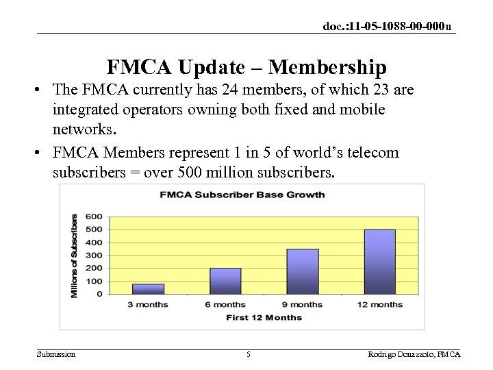 doc. : 11 -05 -1088 -00 -000 u FMCA Update – Membership • The