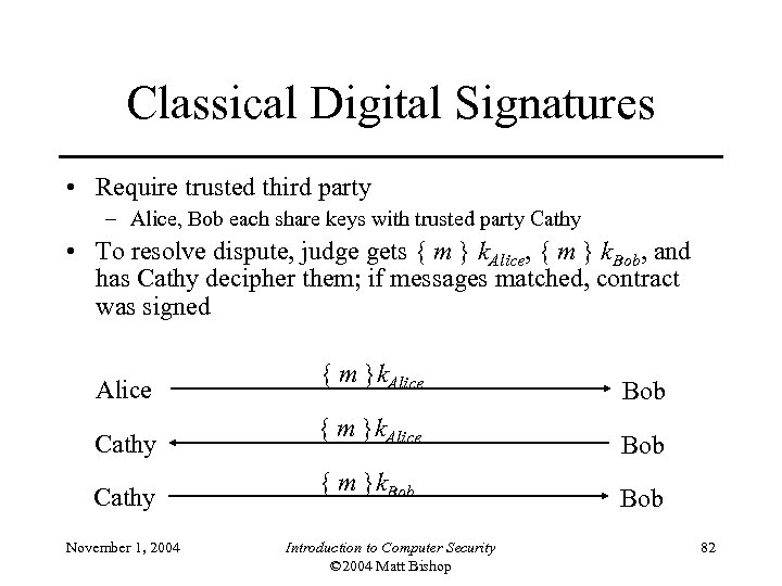 Classical Digital Signatures • Require trusted third party – Alice, Bob each share keys