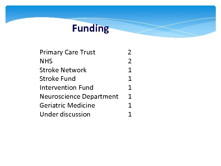 Funding Primary Care Trust NHS Stroke Network Stroke Fund Intervention Fund Neuroscience Department Geriatric