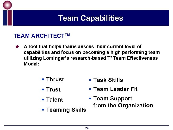 Team Capabilities TEAM ARCHITECTTM u A tool that helps teams assess their current level