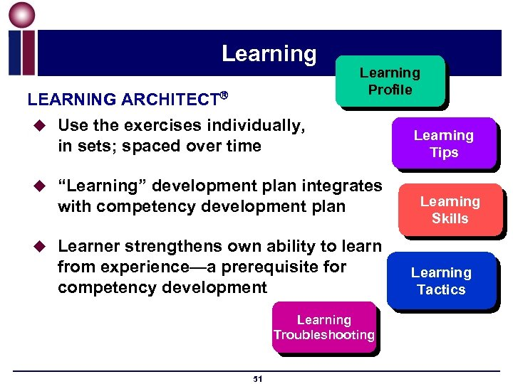 Learning LEARNING ARCHITECT Learning Profile u Use the exercises individually, in sets; spaced over