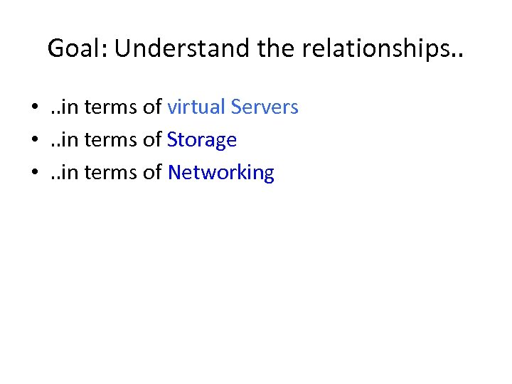 Goal: Understand the relationships. . • . . in terms of virtual Servers •