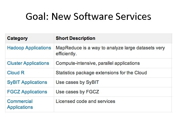 Goal: New Software Services