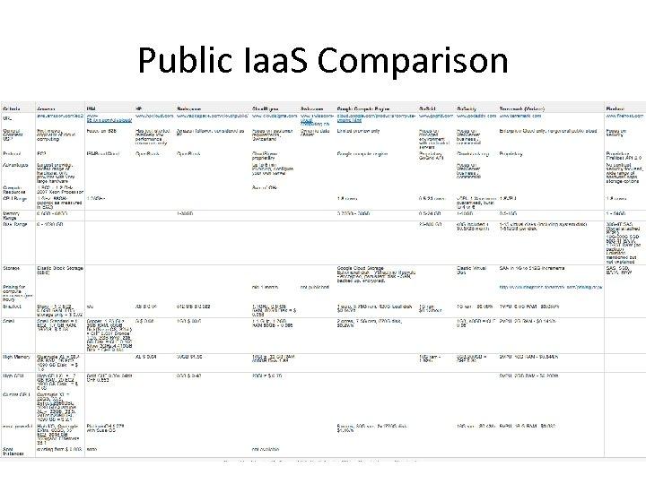 Public Iaa. S Comparison