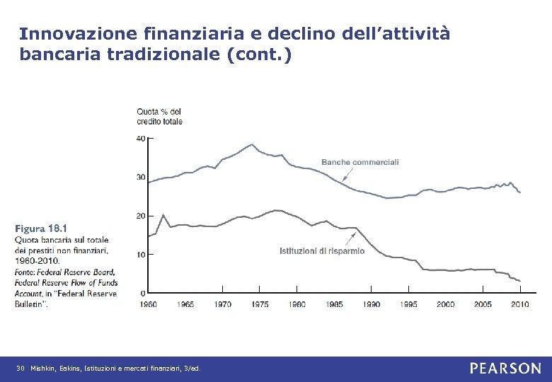 Innovazione finanziaria e declino dell'attività bancaria tradizionale (cont. ) 30 Mishkin, Eakins, Istituzioni e