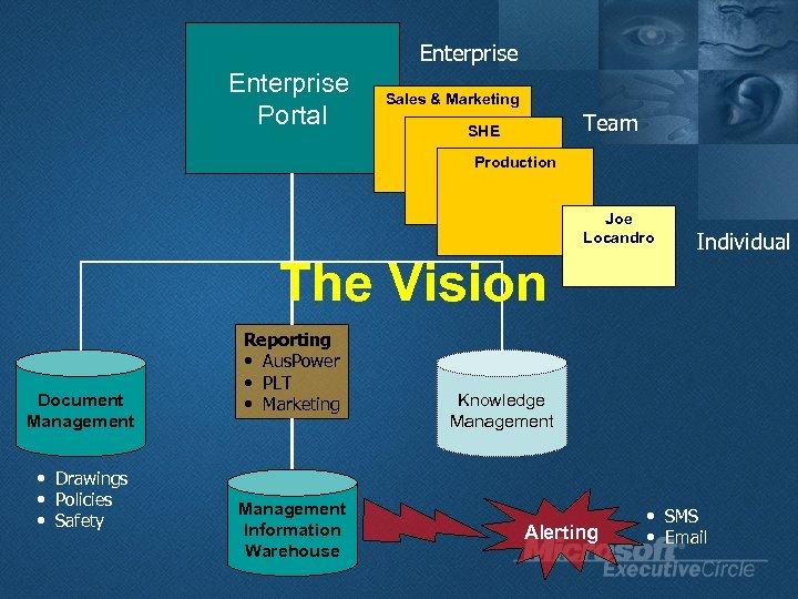 Enterprise Portal Sales & Marketing Team SHE Production Joe Locandro The Vision Document Management