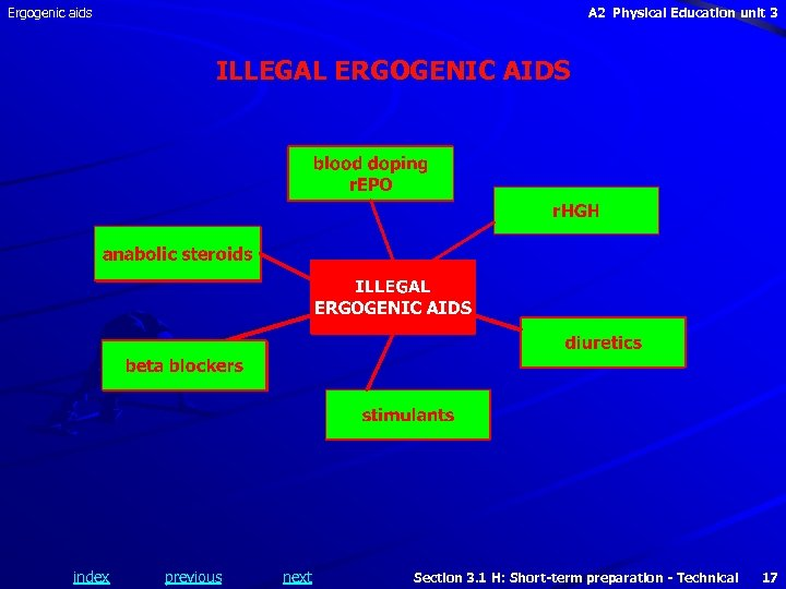 Ergogenic aids A 2 Physical Education unit 3 ILLEGAL ERGOGENIC AIDS index previous next