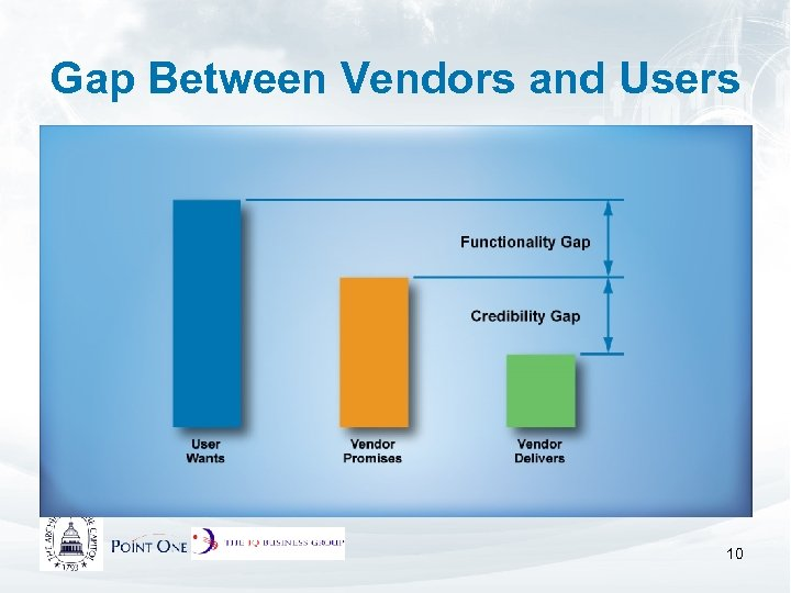 Gap Between Vendors and Users 10