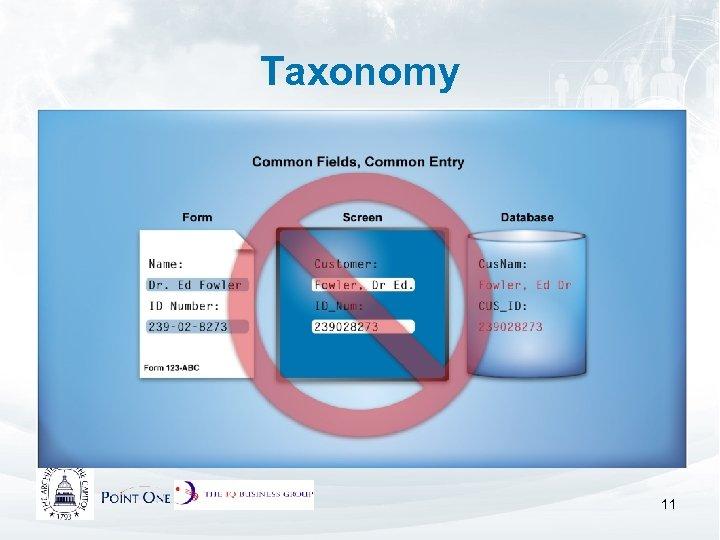 Taxonomy 11