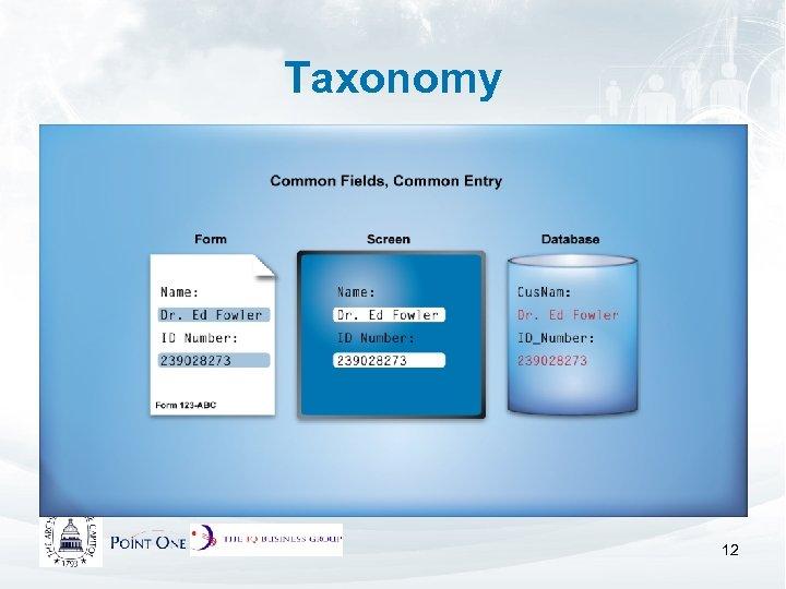 Taxonomy 12