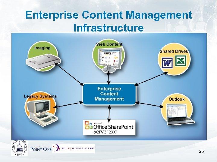 Enterprise Content Management Infrastructure 26