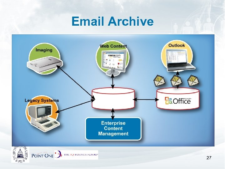 Email Archive 27