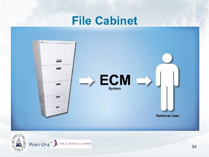 File Cabinet 34