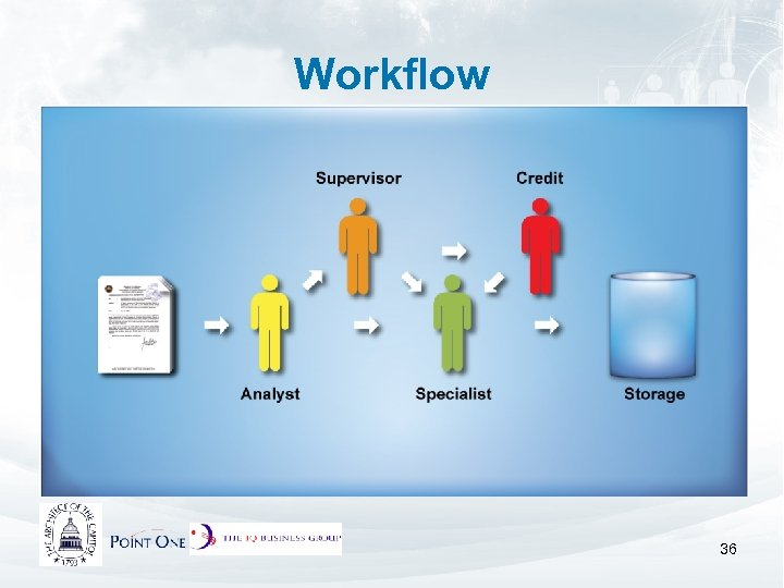 Workflow 36