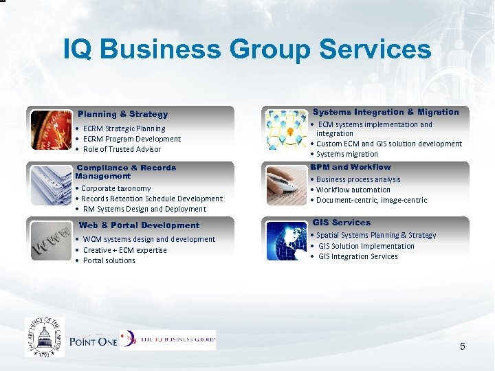 IQ Business Group Services Planning & Strategy • ECRM Strategic Planning • ECRM Program