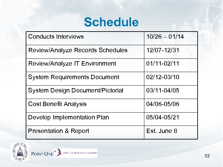 Schedule Conducts Interviews 10/26 – 01/14 Review/Analyze Records Schedules 12/07 -12/31 Review/Analyze IT Environment
