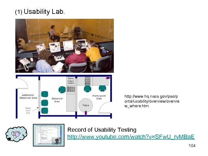 (1) Usability Lab. http: //www. hq. nasa. gov/pao/p ortal/usability/overview/overvie w_where. htm Record of Usability