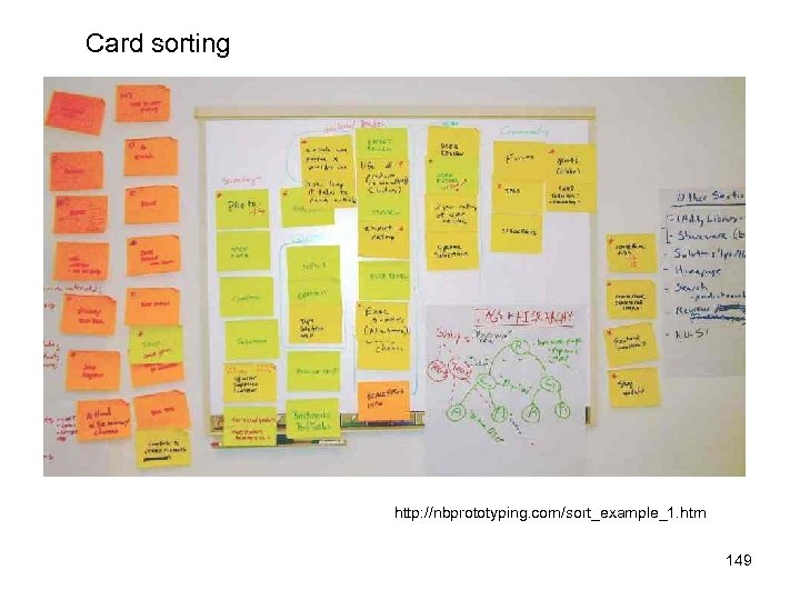 Card sorting http: //nbprototyping. com/sort_example_1. htm 149