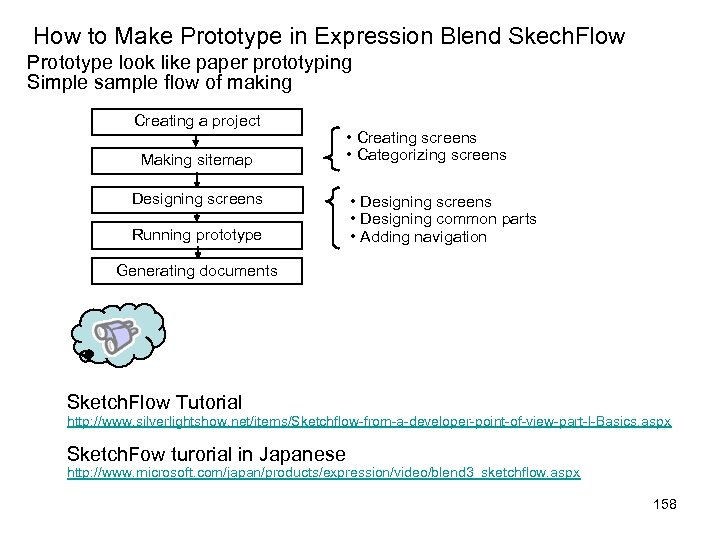 How to Make Prototype in Expression Blend Skech. Flow Prototype look like paper prototyping