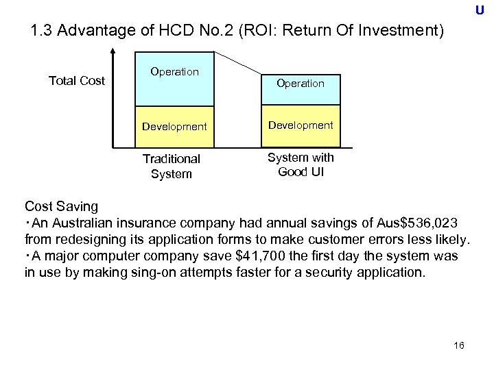 U 1. 3 Advantage of HCD No. 2 (ROI: Return Of Investment) Total Cost