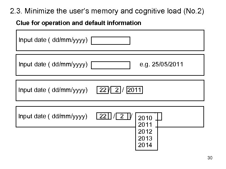 2. 3. Minimize the user's memory and cognitive load (No. 2) Clue for operation