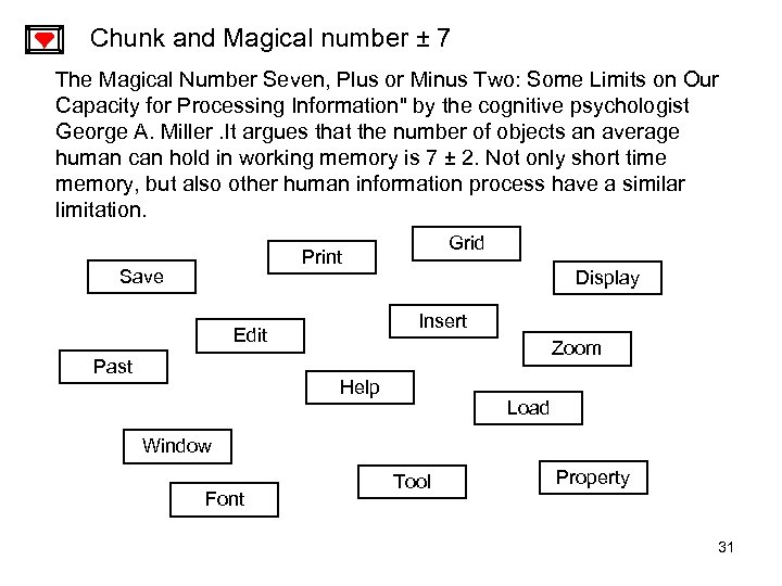 Chunk and Magical number ± 7 The Magical Number Seven, Plus or Minus Two: