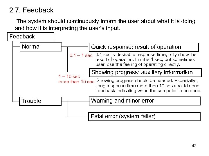 2. 7. Feedback The system should continuously inform the user about what it is