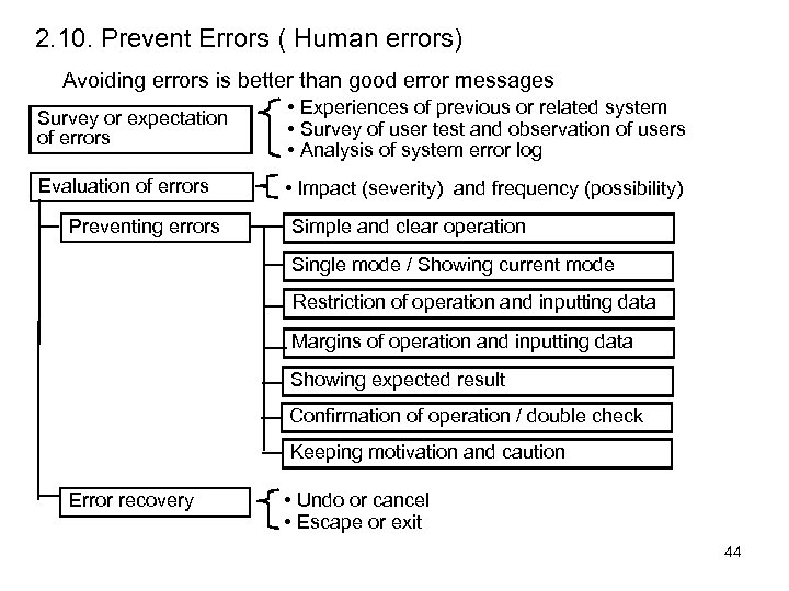 2. 10. Prevent Errors ( Human errors) Avoiding errors is better than good error