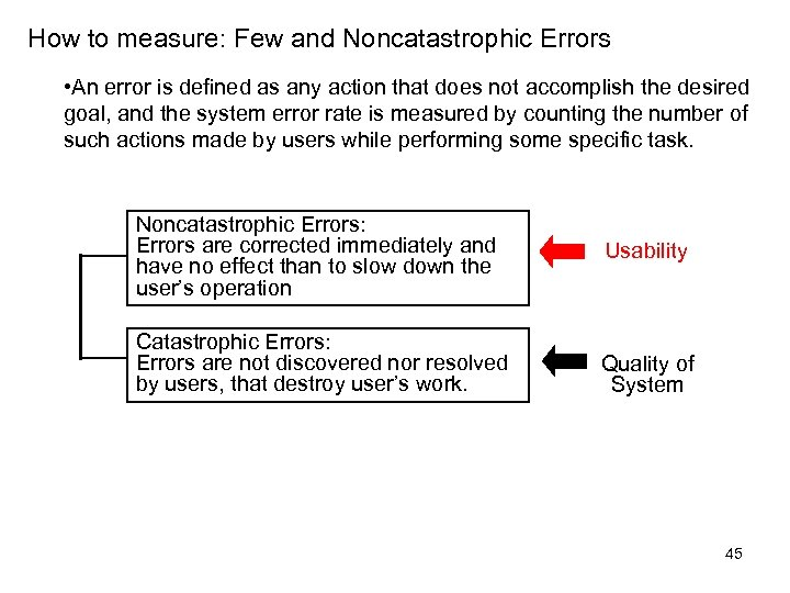 How to measure: Few and Noncatastrophic Errors • An error is defined as any