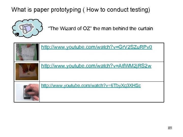 "What is paper prototyping ( How to conduct testing) ""The Wizard of OZ"" the"